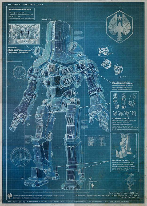 Blueprint del Jaeger Cherno Alpha