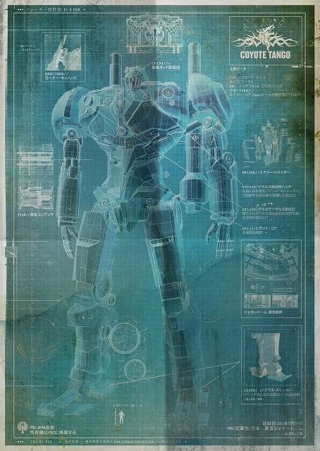 Blueprint del Jaeger Coyote Tango